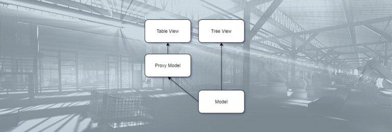 Qt Proxy Models Hintergrund ThinkDev GmbH Ulm